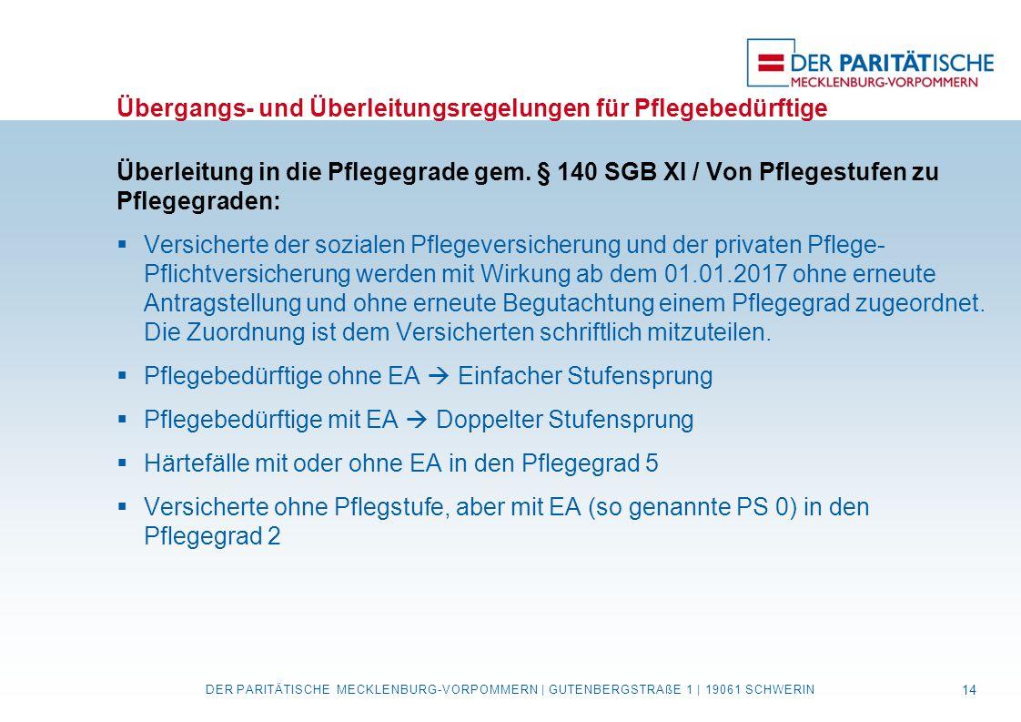 Übergangs- und Überleitungsregelungen für Pflegebedürftige Überleitung in die Pflegegrade gem. § 140 SGB XI / Von Pflegestufen zu Pflegegraden:  Vers