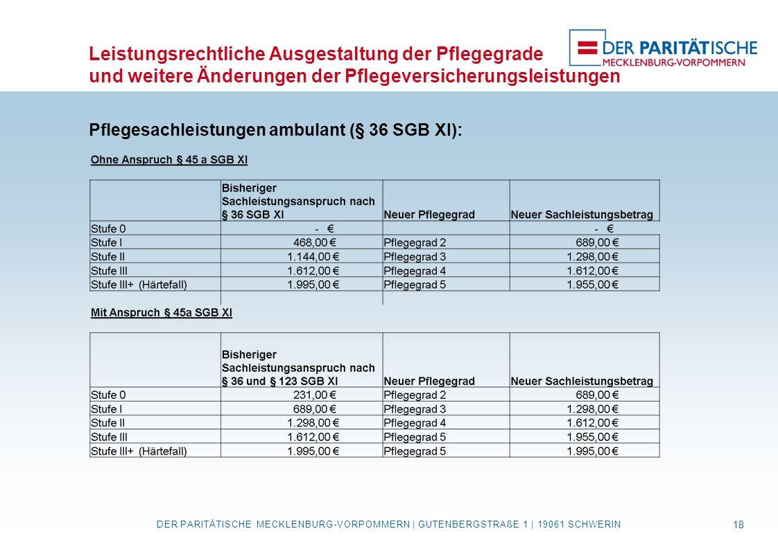 Leistungsrechtliche Ausgestaltung der Pflegegrade und weitere Änderungen der Pflegeversicherungsleistungen Pflegesachleistungen ambulant (§ 36 SGB XI)
