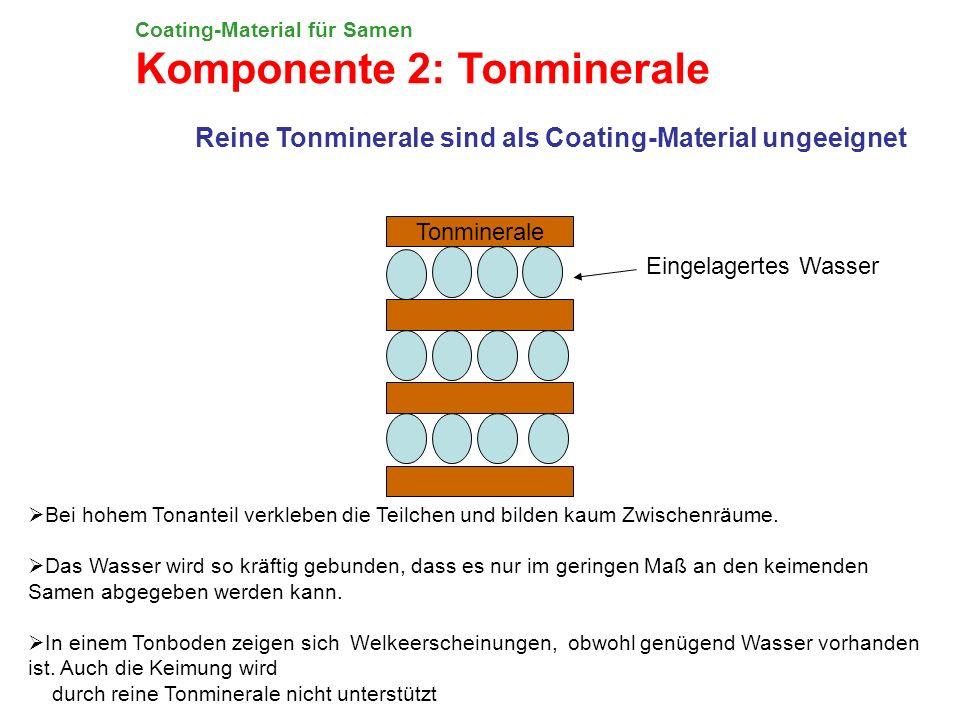 Tonminerale  Bei hohem Tonanteil verkleben die Teilchen und bilden kaum Zwischenräume.