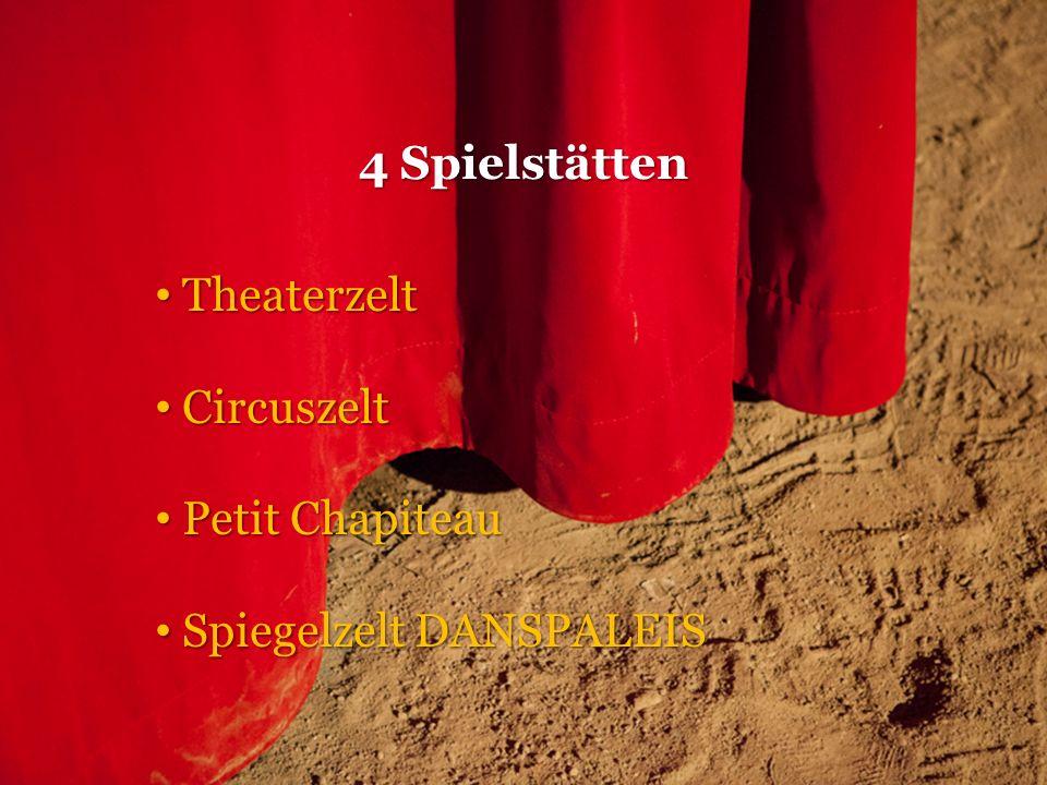 4 Spielstätten Theaterzelt Theaterzelt Circuszelt Circuszelt Petit Chapiteau Petit Chapiteau Spiegelzelt DANSPALEIS Spiegelzelt DANSPALEIS