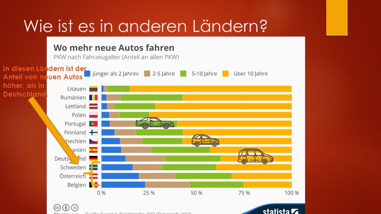 Wie ist es in anderen Ländern? In diesen Ländern ist der Anteil von neuen Autos höher, als in Deutschland.