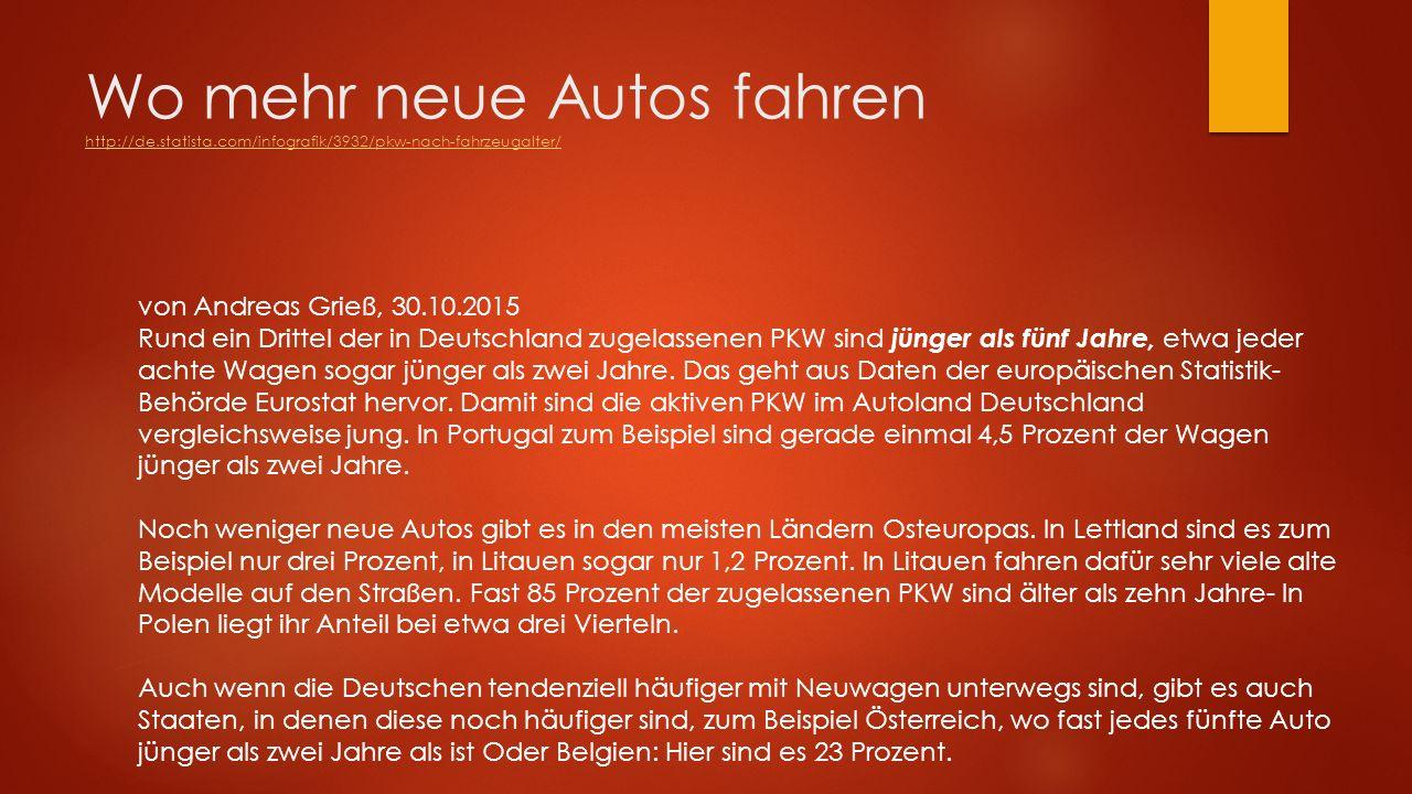 Wo mehr neue Autos fahren http://de.statista.com/infografik/3932/pkw-nach-fahrzeugalter/ http://de.statista.com/infografik/3932/pkw-nach-fahrzeugalter/ von Andreas Grieß, 30.10.2015 Rund ein Drittel der in Deutschland zugelassenen PKW sind jünger als fünf Jahre, etwa jeder achte Wagen sogar jünger als zwei Jahre.