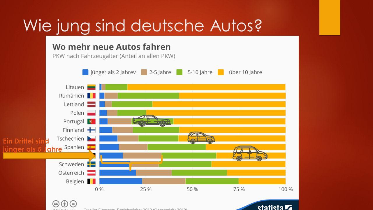 Wie jung sind deutsche Autos? Jedes 8. Auto ist jünger als 2 Jahre