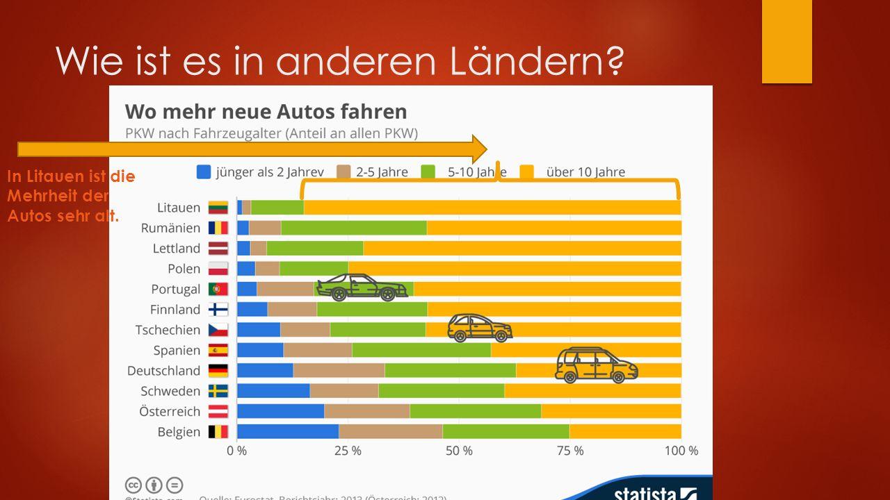 Wie ist es in anderen Ländern In Litauen ist die Mehrheit der Autos sehr alt.