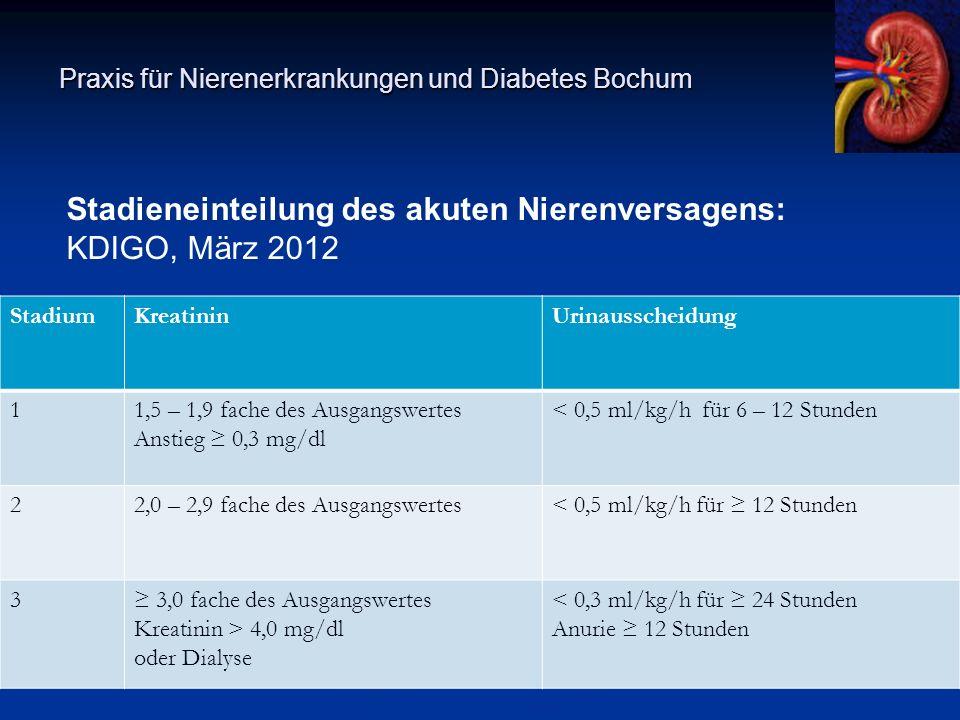 Praxis für Nierenerkrankungen und Diabetes Bochum Dr. Lutz Fricke Stadieneinteilung des akuten Nierenversagens: KDIGO, März 2012 StadiumKreatininUrina