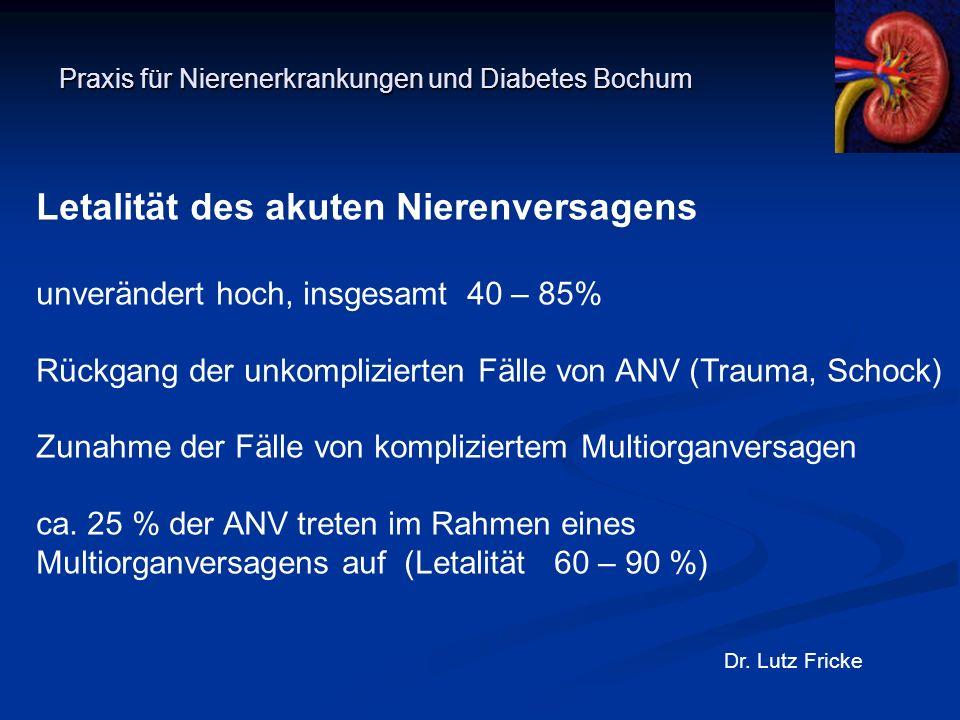 Praxis für Nierenerkrankungen und Diabetes Bochum Dr. Lutz Fricke Letalität des akuten Nierenversagens unverändert hoch, insgesamt 40 – 85% Rückgang d