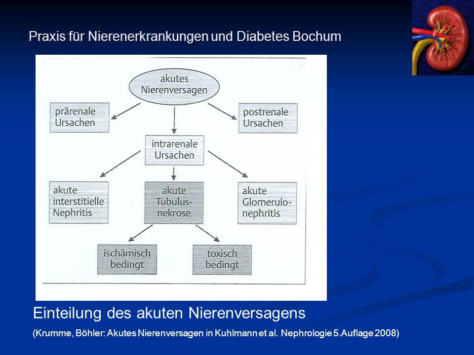 Praxis für Nierenerkrankungen und Diabetes Bochum Einteilung des akuten Nierenversagens (Krumme, Böhler: Akutes Nierenversagen in Kuhlmann et al. Neph