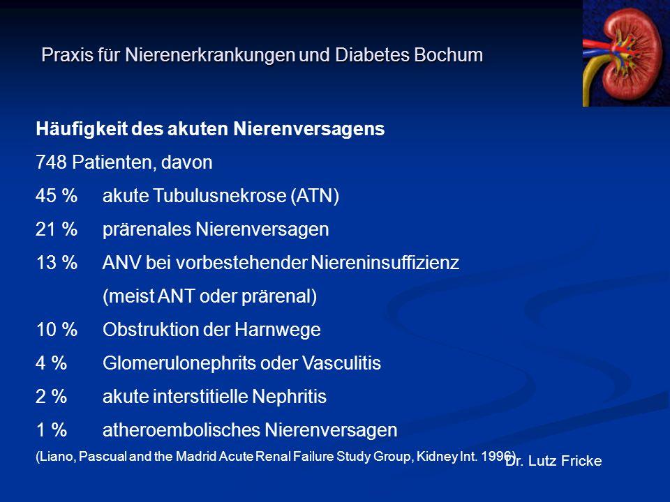 Praxis für Nierenerkrankungen und Diabetes Bochum Dr. Lutz Fricke Häufigkeit des akuten Nierenversagens 748 Patienten, davon 45 % akute Tubulusnekrose