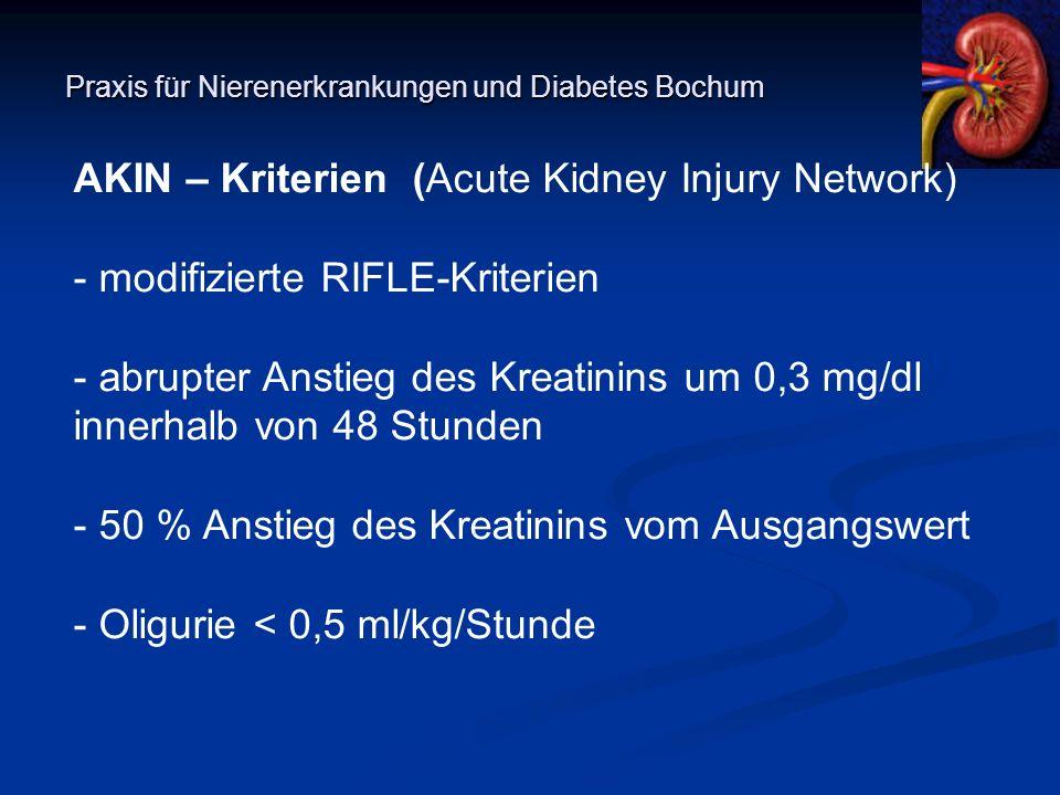 Praxis für Nierenerkrankungen und Diabetes Bochum AKIN – Kriterien (Acute Kidney Injury Network) - modifizierte RIFLE-Kriterien - abrupter Anstieg des