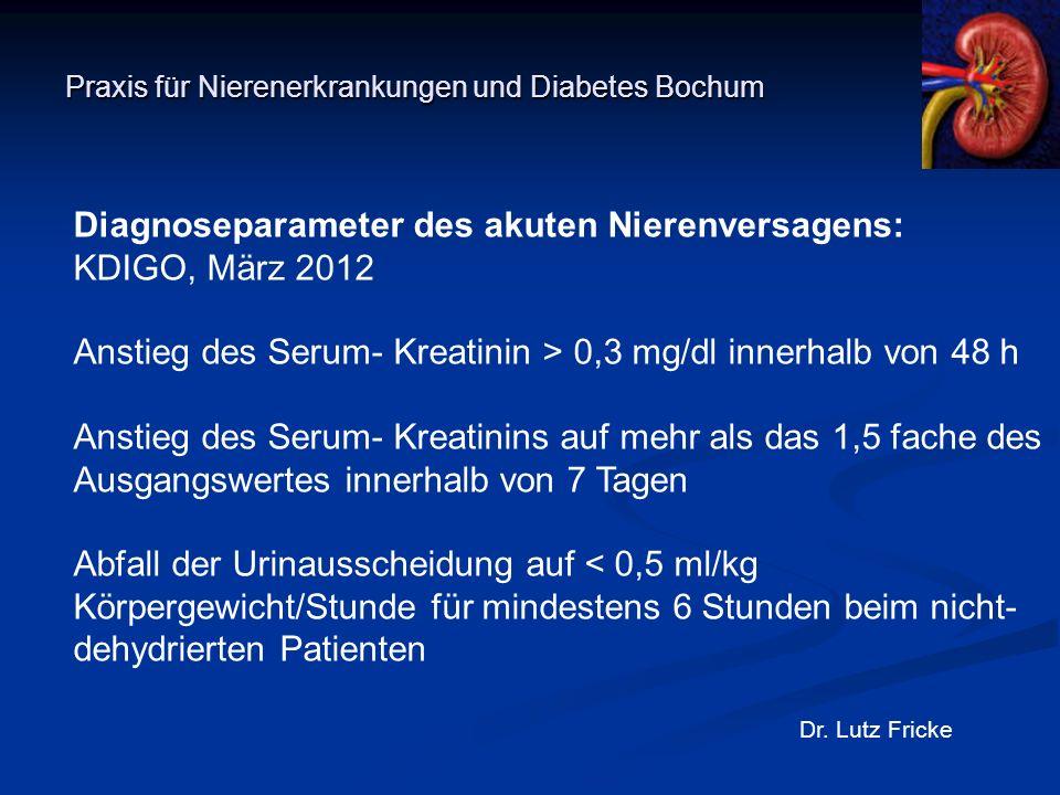 Praxis für Nierenerkrankungen und Diabetes Bochum Dr. Lutz Fricke Diagnoseparameter des akuten Nierenversagens: KDIGO, März 2012 Anstieg des Serum- Kr