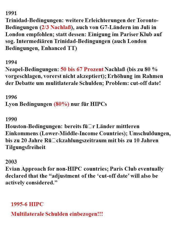 1991 Trinidad-Bedingungen: weitere Erleichterungen der Toronto- Bedingungen (2/3 Nachlaß), auch von G7-Ländern im Juli in London empfohlen; statt dessen: Einigung im Pariser Klub auf sog.