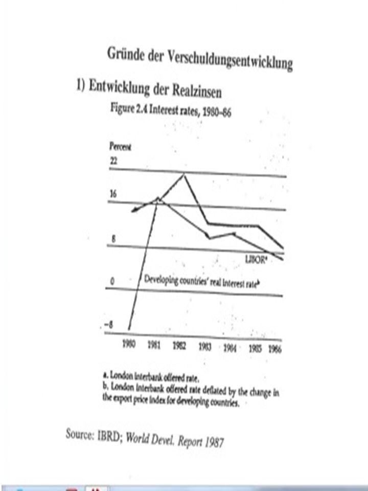 """Kürzungen von Umweltausgaben wegen Schuldendrucks/ Strukturanpassung"""" Kürzung von Ausgaben für Umweltschutz z.B.: Brasilien kürzte Budget der Umweltagentur Waldbrand im Parque das Emas: erst nachdem über ein Drittel der 335.000 Morgen brannten rückte Feuerwehr mit 70 Mann und EINEM Feuerwehrauto aus, das Wassernachschub aus 25 Meilen Entfernung holen mußte Schuldendruck (Senator Bill Bradley: desperation exports ) führt zu Raubbau an Umwelt (allerdings gab es Umweltzer- störung schon vor Schuldenkrise!) und Exporten zu ungün- stigsten Bedingungen (v."""