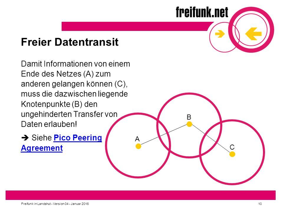 Damit Informationen von einem Ende des Netzes (A) zum anderen gelangen können (C), muss die dazwischen liegende Knotenpunkte (B) den ungehinderten Transfer von Daten erlauben.