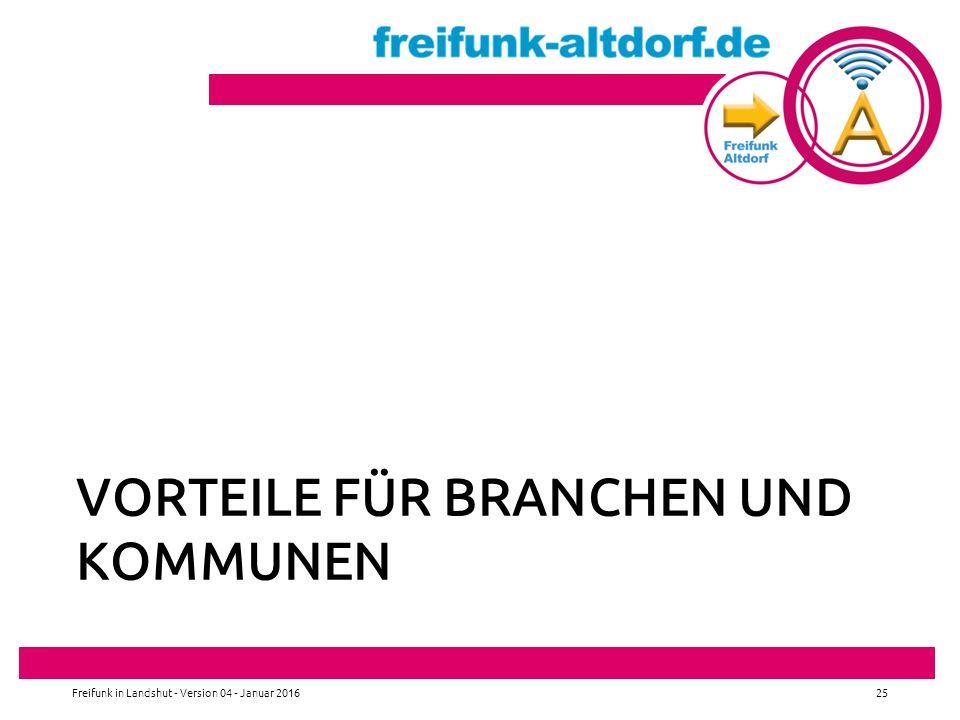 VORTEILE FÜR BRANCHEN UND KOMMUNEN Freifunk in Landshut - Version 04 - Januar 201625