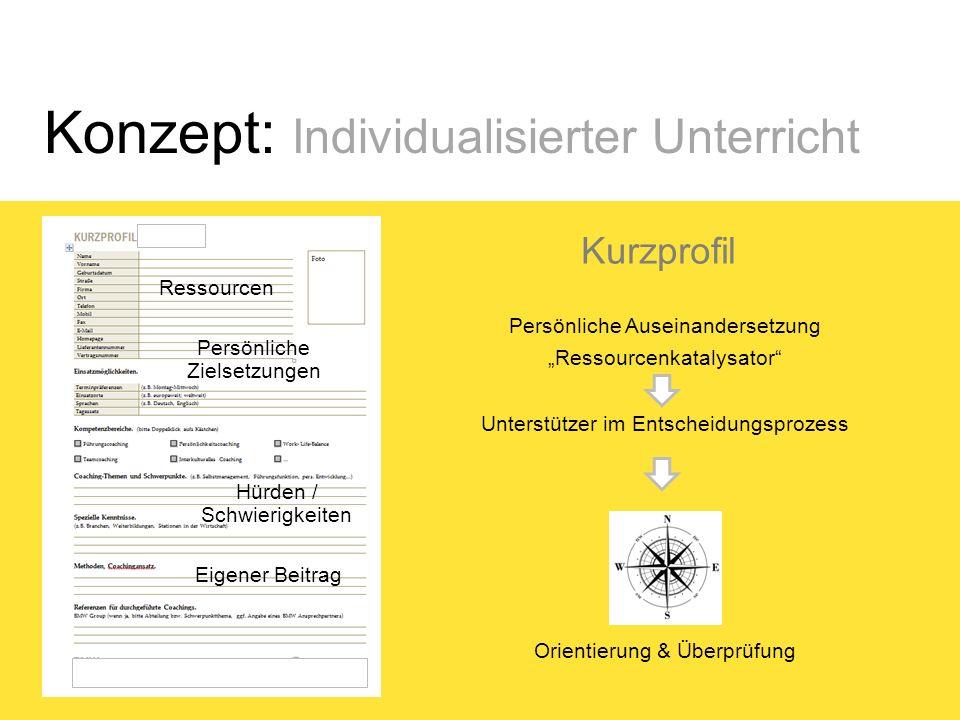 """Konzept: Individualisierter Unterricht Kurzprofil Persönliche Auseinandersetzung """"Ressourcenkatalysator"""" Unterstützer im Entscheidungsprozess Orientie"""