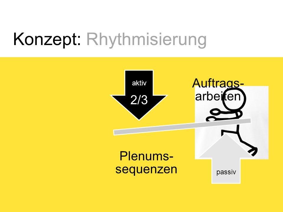 Konzept: Rhythmisierung Auftrags- arbeiten Plenums- sequenzen aktiv passiv 2/3