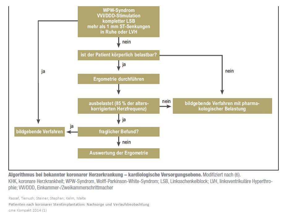 Rassaf, Tienush; Steiner, Stephan; Kelm, Malte Patienten nach koronarer Stentimplantation: Nachsorge und Verlaufsbeobachtung cme Kompakt 2014 (1)