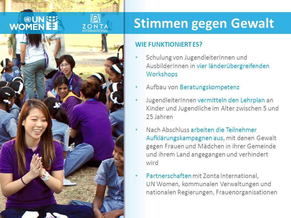 Stimmen gegen Gewalt WIE FUNKTIONIERT ES? Schulung von JugendleiterInnen und AusbilderInnen in vier länderübergreifenden Workshops Aufbau von Beratung