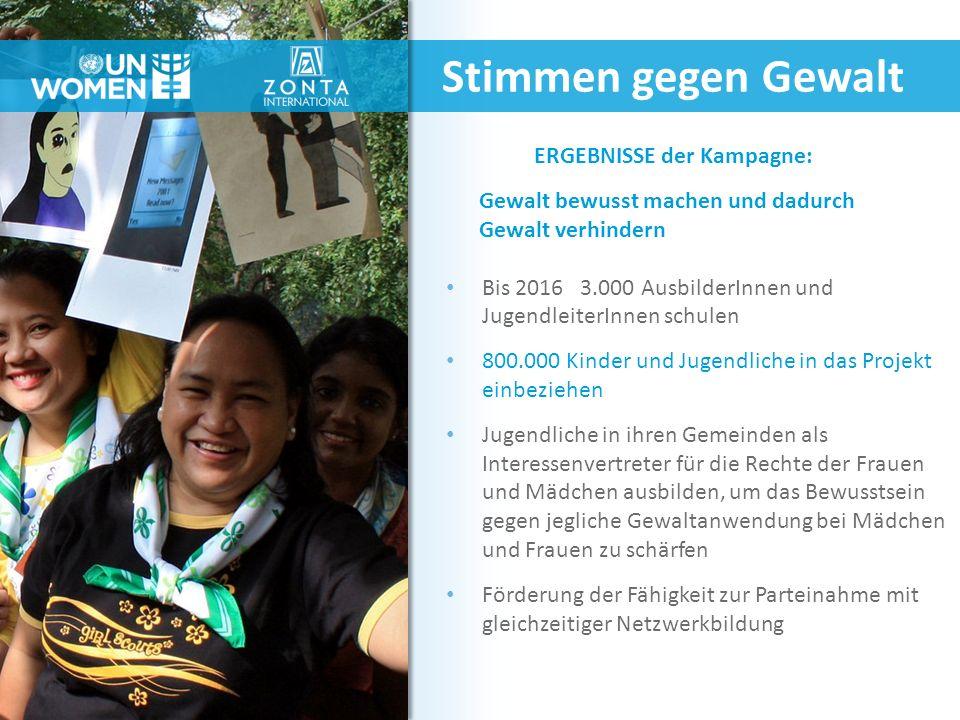 Stimmen gegen Gewalt ERGEBNISSE der Kampagne: Gewalt bewusst machen und dadurch Gewalt verhindern Bis 2016 3.000 AusbilderInnen und JugendleiterInnen