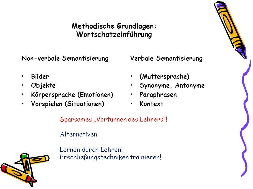 Methodische Grundlagen: Wortschatzeinführung Non-verbale Semantisierung Bilder Objekte Körpersprache (Emotionen) Vorspielen (Situationen) Verbale Sema