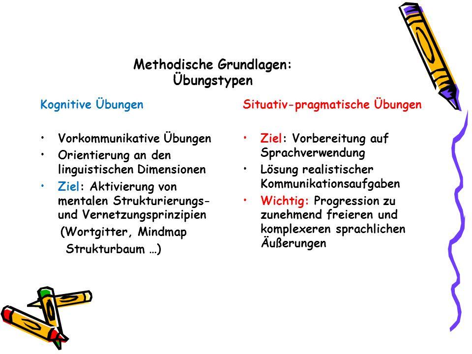 Methodische Grundlagen: Übungstypen Kognitive Übungen Vorkommunikative Übungen Orientierung an den linguistischen Dimensionen Ziel: Aktivierung von me