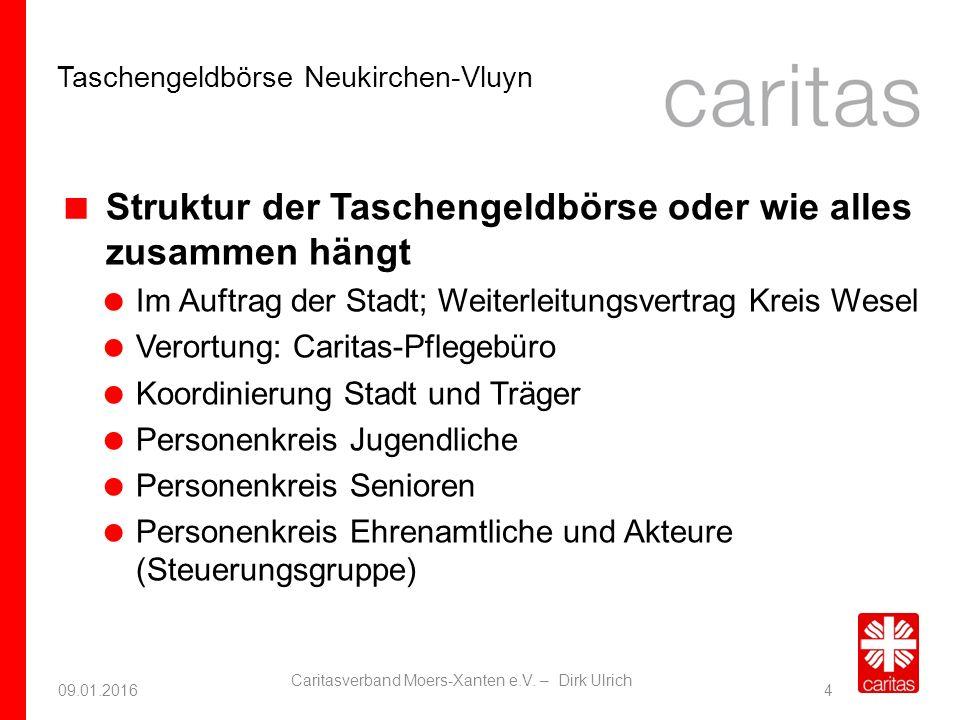 09.01.2016 Caritasverband Moers-Xanten e.V.