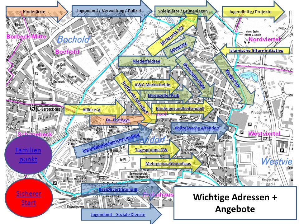 Wichtige Adressen + Angebote Sicherer Start Kinderärzte Jugendamt / Verwaltung / Polizei Spielplätze / Grünanlagen Jugendhilfe / Projekte Dr.