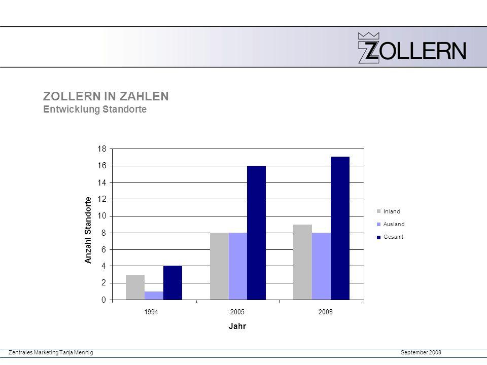 September 2008Zentrales Marketing Tanja Mennig 0 2 4 6 8 10 12 14 16 18 123 Jahr Anzahl Standorte 2008 199420052008 Inland Ausland Gesamt ZOLLERN IN Z