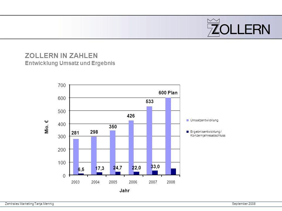 September 2008Zentrales Marketing Tanja Mennig Umsatzentwicklung Ergebnisentwicklung / Konzernjahresabschluss ZOLLERN IN ZAHLEN Entwicklung Umsatz und