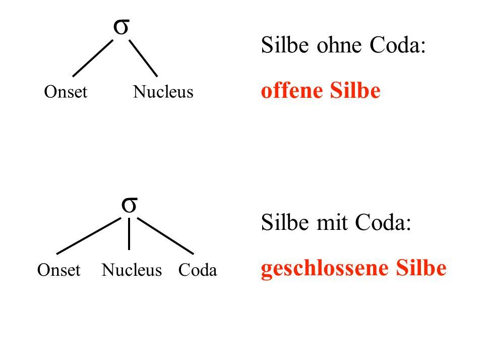 OnsetNucleusCoda σ OnsetNucleus σ Silbe ohne Coda: offene Silbe Silbe mit Coda: geschlossene Silbe