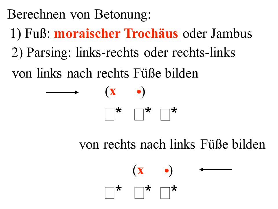 Berechnen von Betonung: 1) Fuß: moraischer Trochäus oder Jambus 2) Parsing: links-rechts oder rechts-links x x ** ** ** ** ** ** ( ) von r