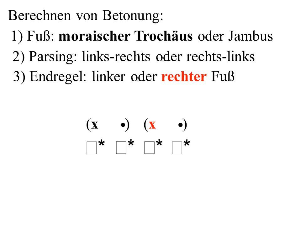 Berechnen von Betonung: ** ** ** 2) Parsing: links-rechts oder rechts-links ** ( ) x( ) x 1) Fuß: moraischer Trochäus oder Jambus 3) Endregel: