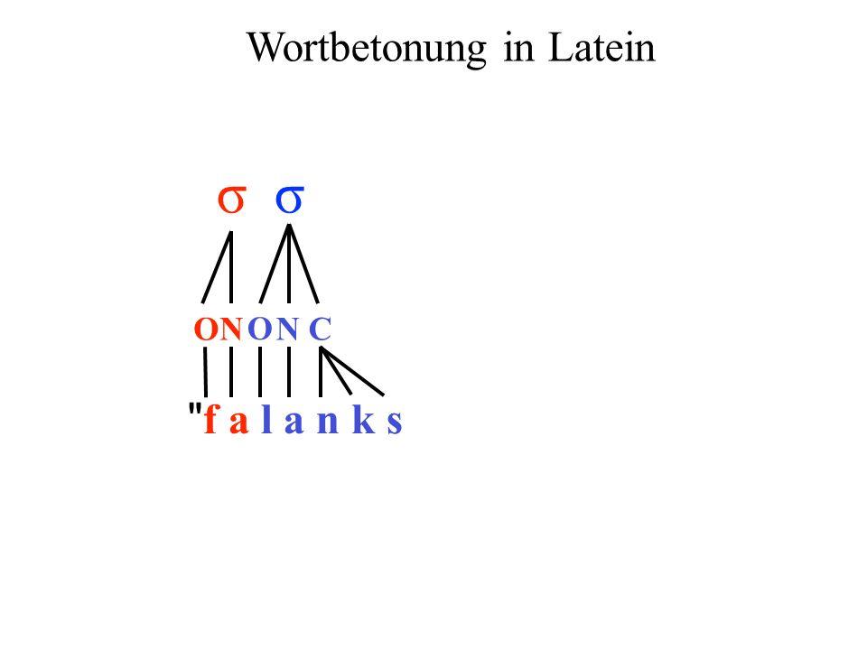 e k s i s t i m os i m i l i t e r 1)Sillabifizieren: Onset-Maximierung und Sonorität Latein ** ** ** **  ** ** 2)Extrametrikalität: letzte Silbe extrametrikalisch 3)Silbengewicht: lange Vokale und geschlossene Silben sind schwer alle anderen sind leicht 4)Parsing: von rechts nach links (x)() 5)Fuß: moraischer Trochäus (x ) x(x)(x) 6)End-Regel: rechter Fuß wird betont