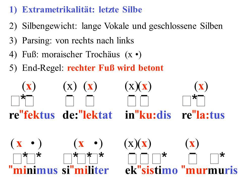 re fektusde: lektatin ku:disre la:tus minimusek sistimosi militer murmuris 1)Extrametrikalität: letzte Silbe 2)Silbengewicht: lange Vokale und geschlossene Silben ** ** ** ** ** ** ** **  ** 3)Parsing: von rechts nach links (x)(x)(x)(x)(x)(x)(x)(x)(x) (x)(x)(x)(x) ()x() 4)Fuß: moraischer Trochäus (x ) x 5)End-Regel: rechter Fuß wird betont  (x)