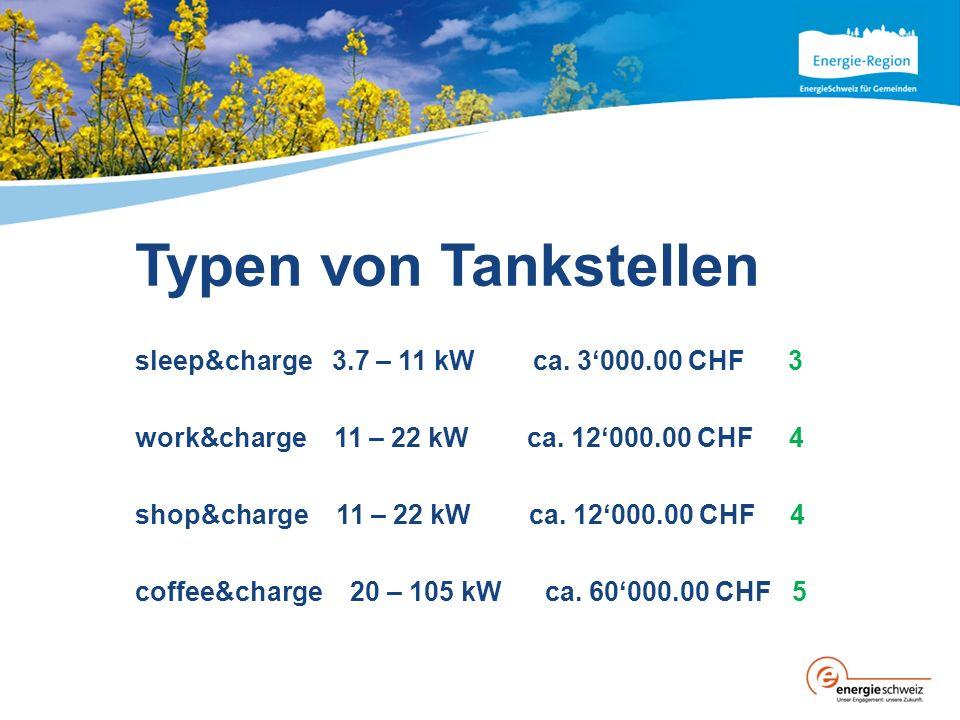 Typen von Tankstellen sleep&charge 3.7 – 11 kW ca.