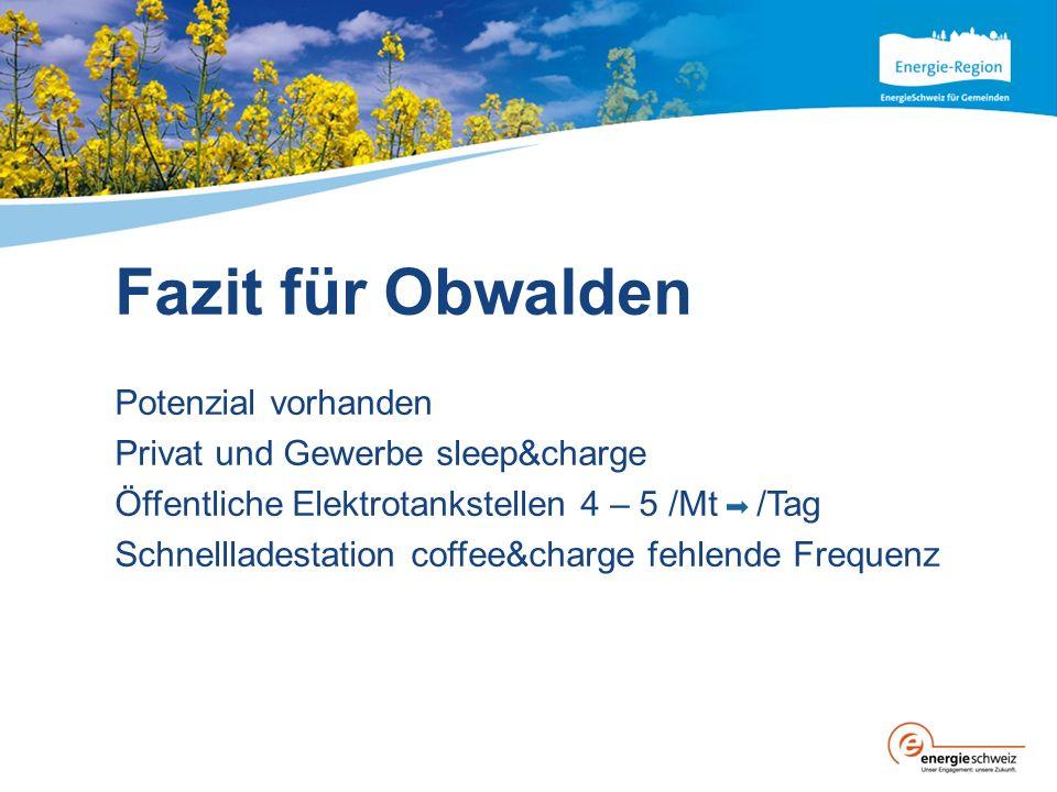 Fazit für Obwalden Potenzial vorhanden Privat und Gewerbe sleep&charge Öffentliche Elektrotankstellen 4 – 5 /Mt /Tag Schnellladestation coffee&charge fehlende Frequenz