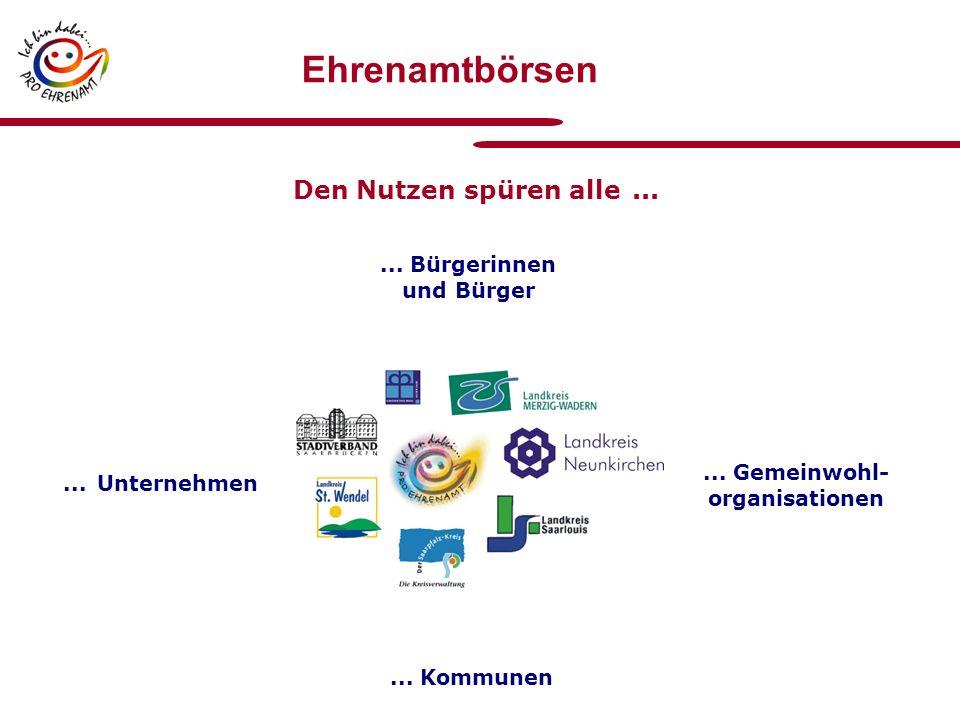 ...Bürgerinnen und Bürger... Gemeinwohl- organisationen...