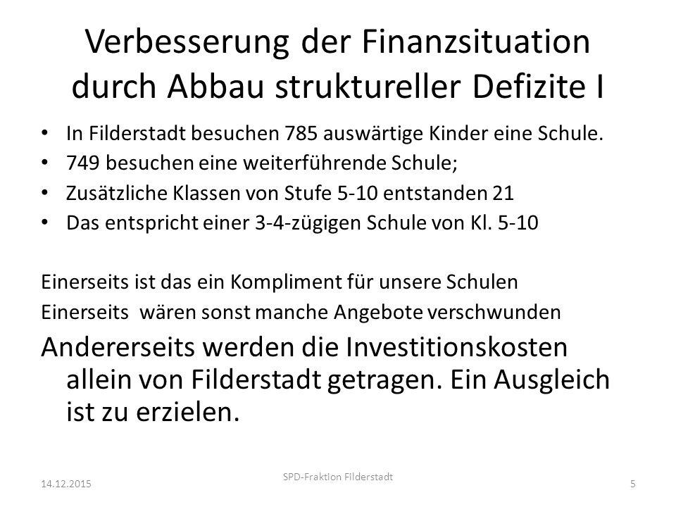 Verbesserung der Finanzsituation durch Abbau struktureller Defizite II Besonders deutlich wird die Schieflage in Bonlanden an der Realschule.