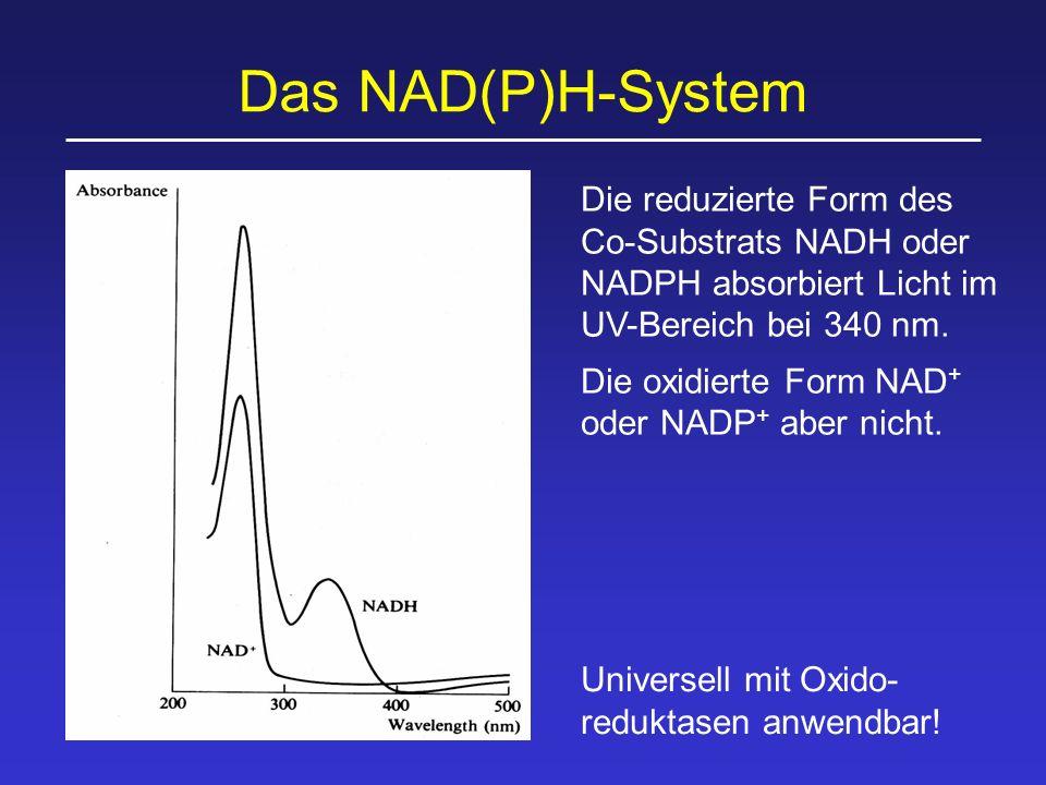 Das NAD(P)H-System Die reduzierte Form des Co-Substrats NADH oder NADPH absorbiert Licht im UV-Bereich bei 340 nm. Die oxidierte Form NAD + oder NADP