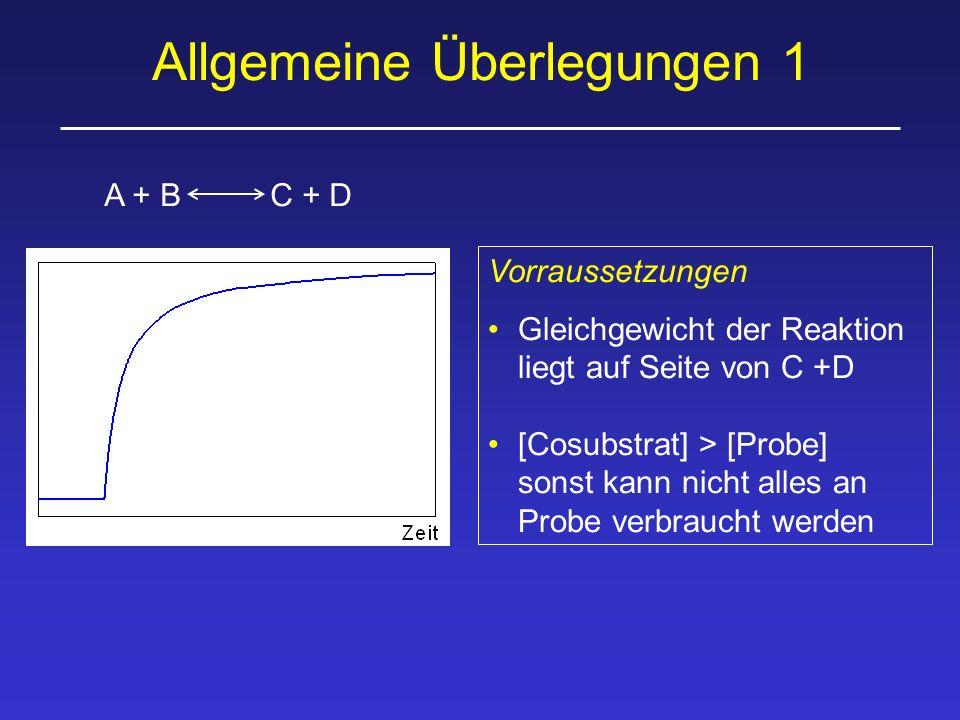 Allgemeine Überlegungen 1 Vorraussetzungen Gleichgewicht der Reaktion liegt auf Seite von C +D [Cosubstrat] > [Probe] sonst kann nicht alles an Probe verbraucht werden A + B C + D
