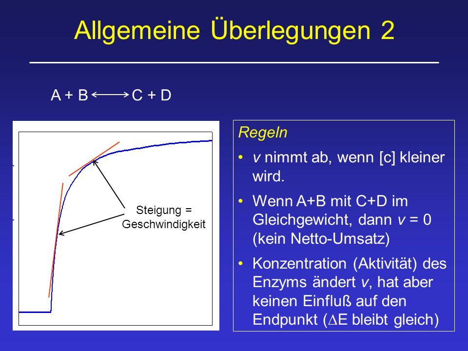 Allgemeine Überlegungen 2 Steigung = Geschwindigkeit Regeln v nimmt ab, wenn [c] kleiner wird. Wenn A+B mit C+D im Gleichgewicht, dann v = 0 (kein Net