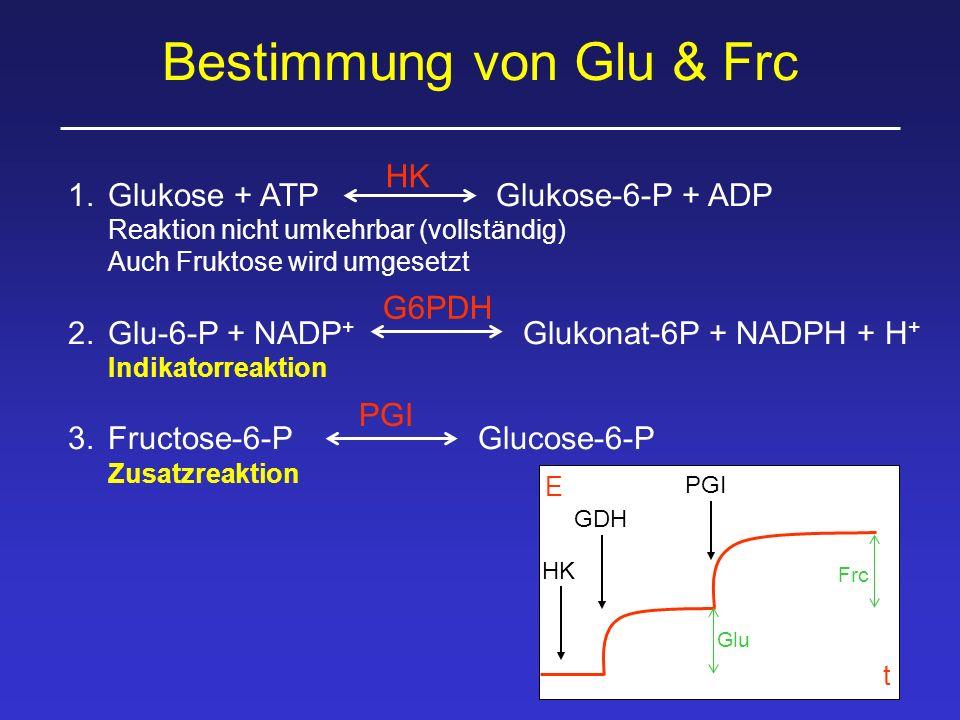 Bestimmung von Glu & Frc 1.Glukose + ATP Glukose-6-P + ADP Reaktion nicht umkehrbar (vollständig) Auch Fruktose wird umgesetzt 2.Glu-6-P + NADP + Glukonat-6P + NADPH + H + Indikatorreaktion 3.Fructose-6-P Glucose-6-P Zusatzreaktion HK G6PDH PGI E t HK GDH PGI Frc Glu