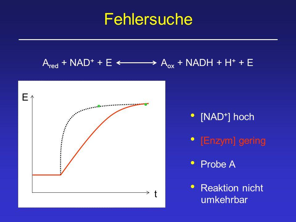 Fehlersuche t E [NAD + ] hoch [Enzym] gering Probe A Reaktion nicht umkehrbar A red + NAD + + EA ox + NADH + H + + E