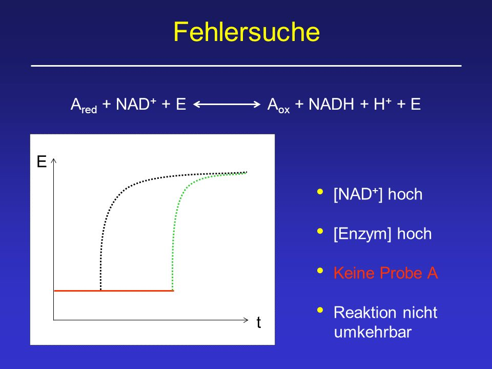 Fehlersuche t E [NAD + ] hoch [Enzym] hoch Keine Probe A Reaktion nicht umkehrbar A red + NAD + + EA ox + NADH + H + + E