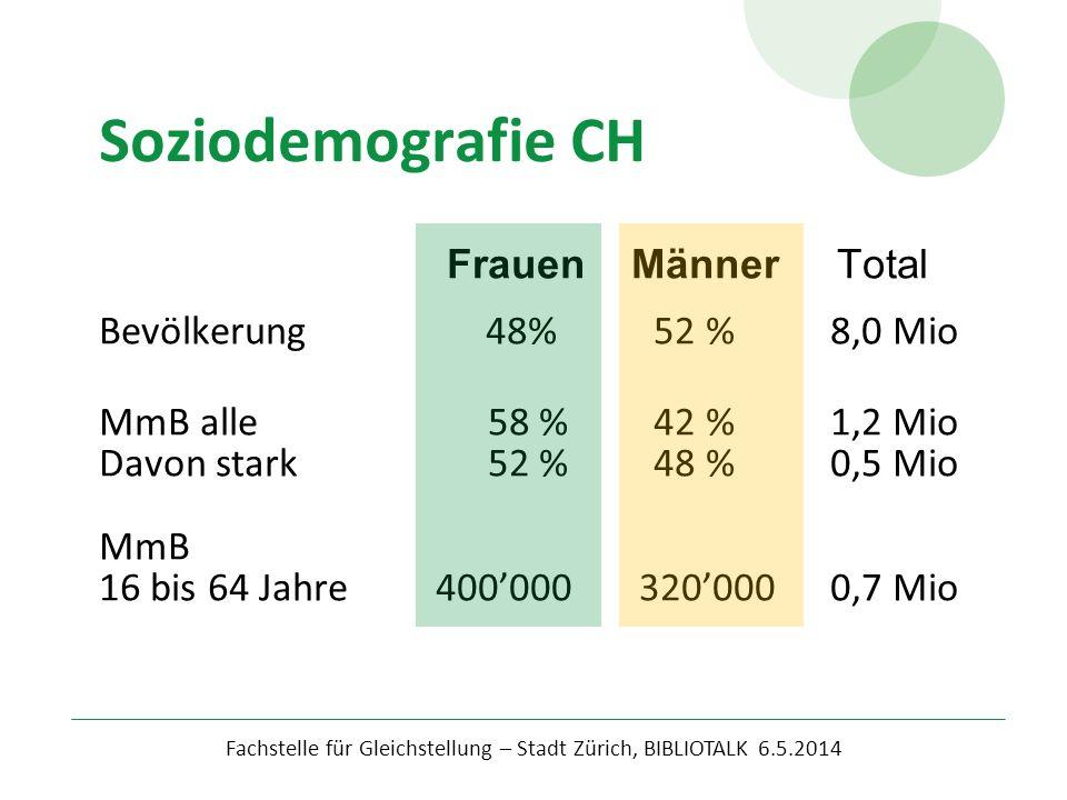 Fokus Erwerbsarbeit Fachstelle für Gleichstellung – Stadt Zürich, BIBLIOTALK 6.5.2014 .