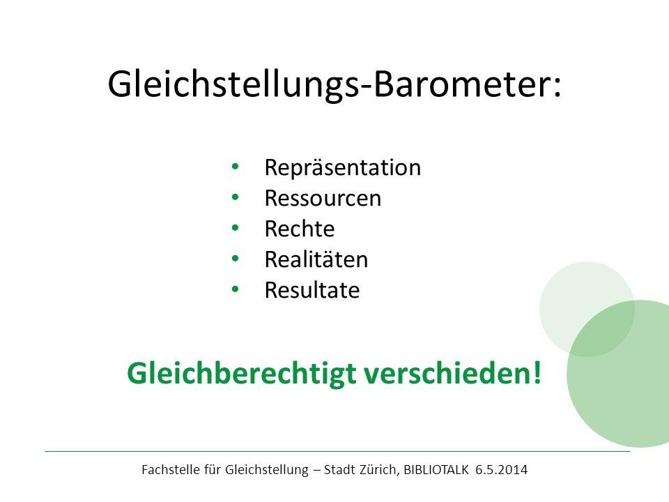 Fachstelle für Gleichstellung – Stadt Zürich, BIBLIOTALK 6.5.2014 Gleichstellungs-Barometer: Repräsentation Ressourcen Rechte Realitäten Resultate Gle