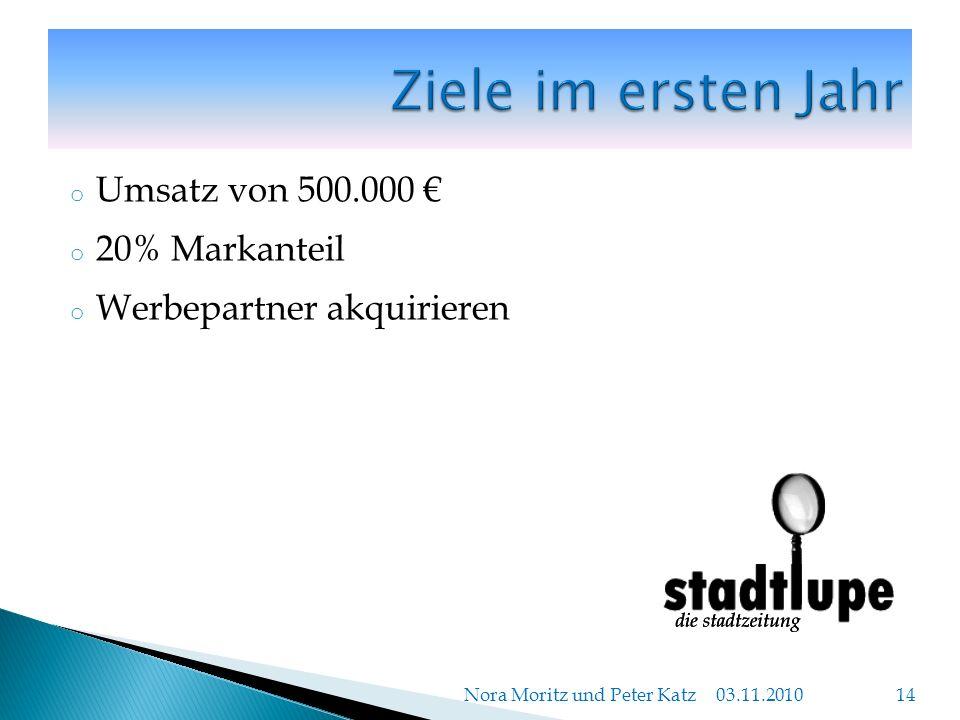 o Umsatz von 500.000 € o 20% Markanteil o Werbepartner akquirieren 03.11.2010 Nora Moritz und Peter Katz 14