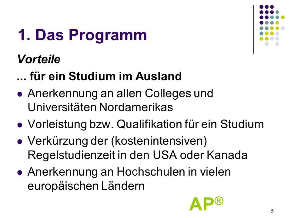 1. Das Programm Vorteile...