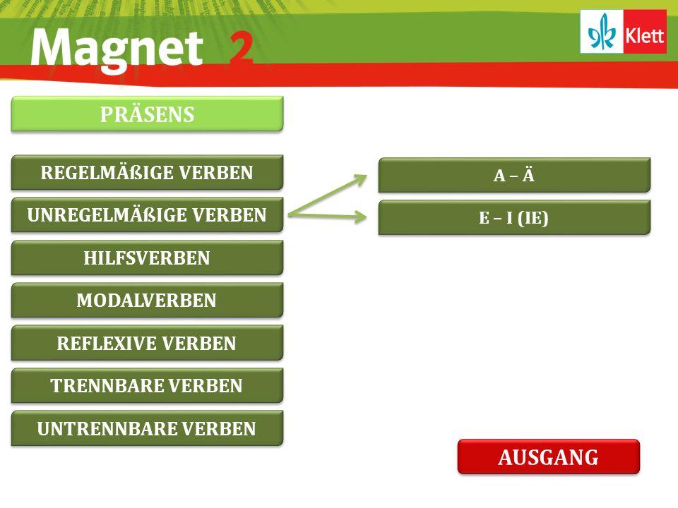 PRÄSENS REFLEXIVE VERBEN TRENNBARE VERBEN HILFSVERBEN UNREGELMÄßIGE VERBEN REGELMÄßIGE VERBEN AUSGANG MODALVERBEN UNTRENNBARE VERBEN VERBEN AUF -ELN VERBEN AUF -ELN STAMM AUF -T/-D/-M/-N STAMM AUF -T/-D/-M/-N REGELMÄ ß IGE VERBEN REGELMÄ ß IGE VERBEN STAMM AUF -ß/-SS/-Z/-TZ/-X STAMM AUF -ß/-SS/-Z/-TZ/-X