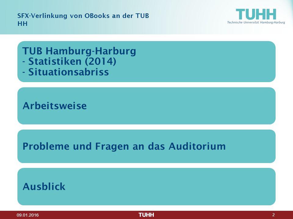 2 09.01.2016 SFX-Verlinkung von OBooks an der TUB HH TUB Hamburg-Harburg - Statistiken (2014) - Situationsabriss Arbeitsweise Probleme und Fragen an das Auditorium Ausblick